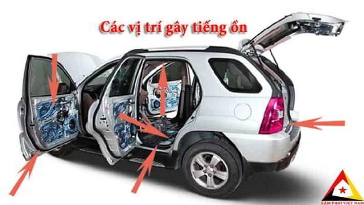 các vị trí gây tiếng ồn xe ô tô